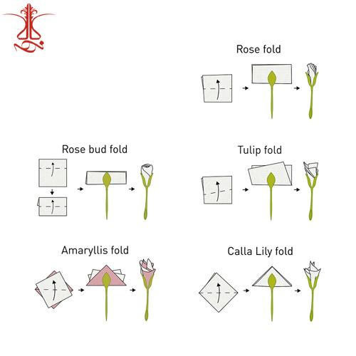 آموزش استفاده از نگهدارنده دستمال سفره طرح گل